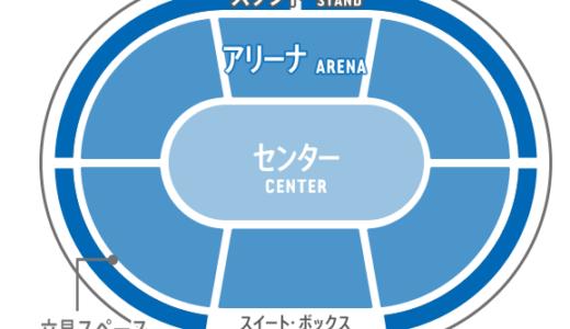 超英雄祭KAMEN RIDER × SUPER SENTAI LIVE & SHOW 2020横浜アリーナの座席パターンはどれ?